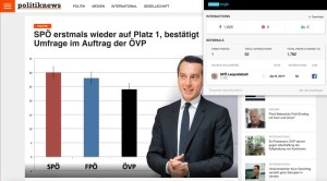 Owned Media SharesPolitiknews2